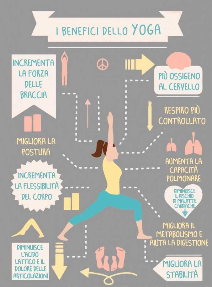 i-benefici-dello-yoga